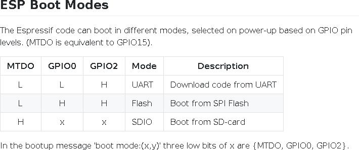 ESP8266-DHT22-SR501 kitchen lights thingamabob PCB (#P7F1) – Wan